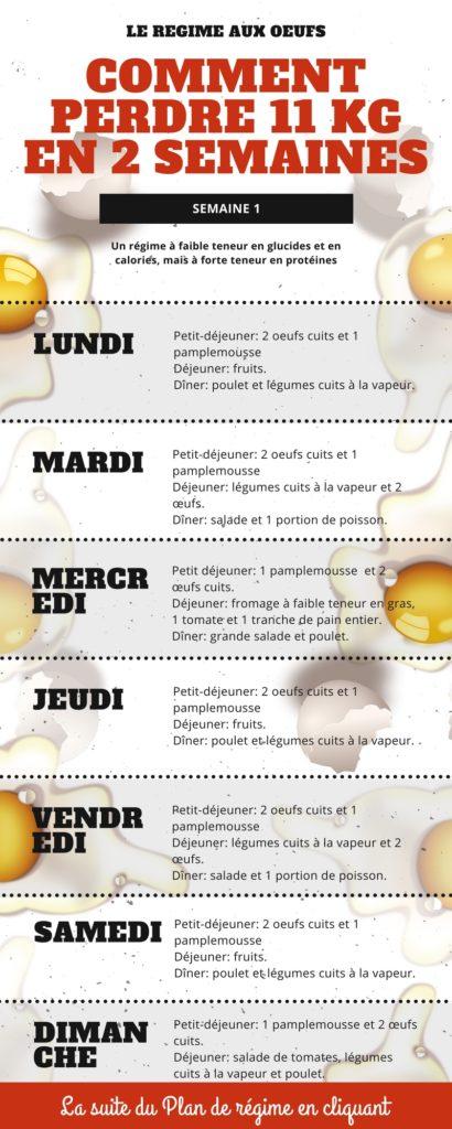 Comment Perdre 11kg En 2 Semaines Le Régime Aux œufs Chasseurs D