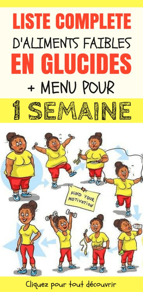 Régime Faible en Glucides + Liste aliments + Menu pour 1 ...